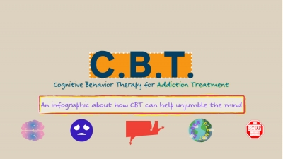 infographic banner Cognitive behavour therapy