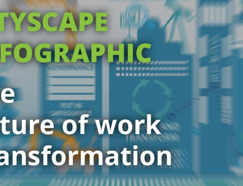 Infographic – Future Work