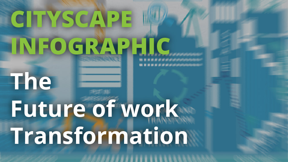 banner - infographic Future of work